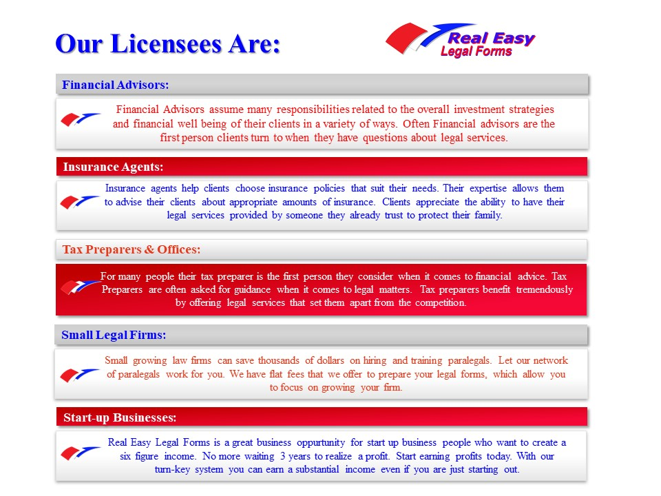 Business Real Easy Legal Forms - Easy legal documents